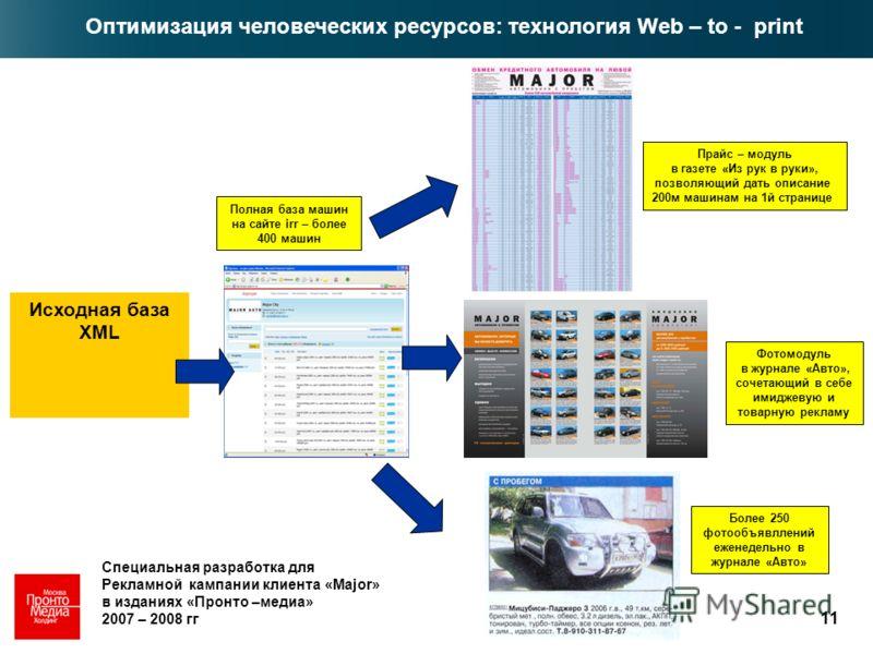 11 Оптимизация человеческих ресурсов: технология Web – to - print Исходная база XML Специальная разработка для Рекламной кампании клиента «Major» в изданиях «Пронто –медиа» 2007 – 2008 гг Прайс – модуль в газете «Из рук в руки», позволяющий дать опис