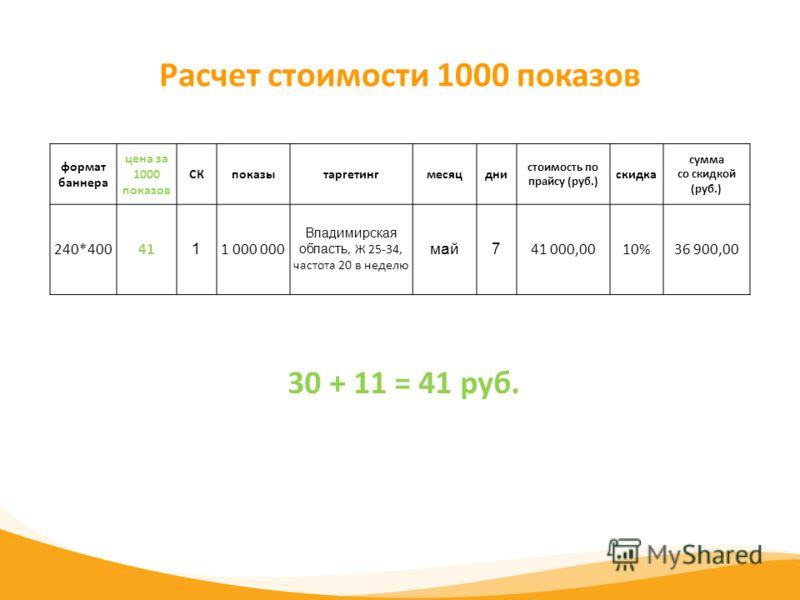 Расчет стоимости 1000 показов 30 + 11 = 41 руб. формат баннера цена за 1000 показов СКпоказытаргетингмесяцдни стоимость по прайсу (руб.) скидка сумма со скидкой (руб.) 240*40041 1 1 000 000 Владимирская область, Ж 25-34, частота 20 в неделю май7 41 0