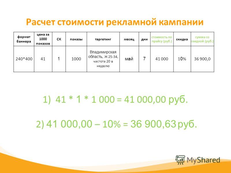 Расчет стоимости рекламной кампании 1)41 * 1 * 1 000 = 41 000,00 руб. 2) 41 000,00 – 1 0 % = 36 900,63 руб. формат баннера цена за 1000 показов СКпоказытаргетингмесяцдни стоимость по прайсу (руб.) скидка сумма со скидкой (руб.) 240*40041 1 1000 Влади