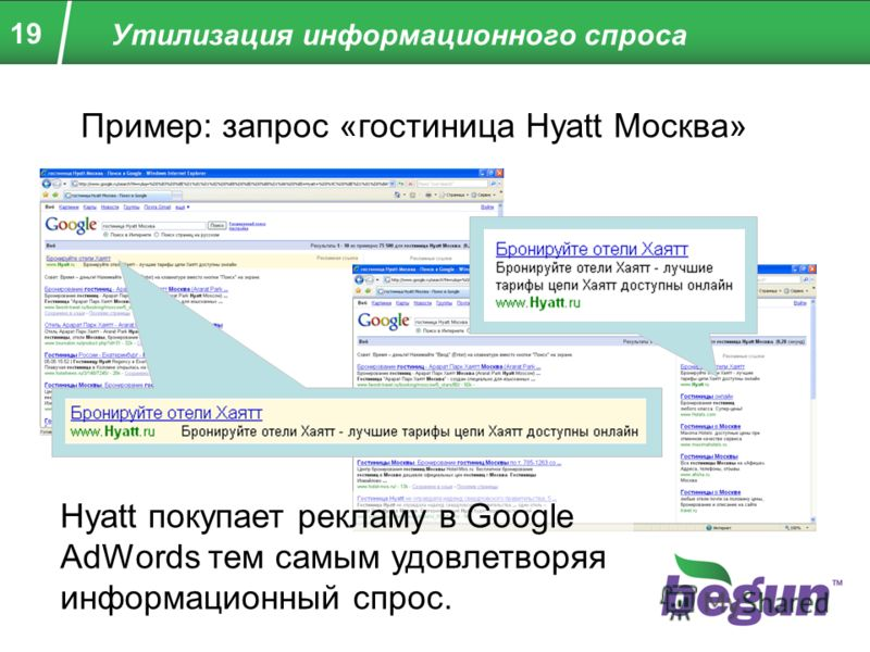 19 Утилизация информационного спроса Пример: запрос «гостиница Hyatt Москва» Hyatt покупает рекламу в Google AdWords тем самым удовлетворяя информационный спрос.