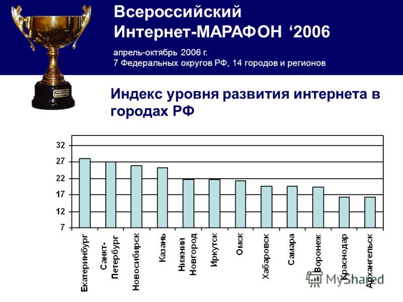 Всероссийский Интернет-МАРАФОН 2006 апрель-октябрь 2006 г. 7 Федеральных округов РФ, 14 городов и регионов Индекс уровня развития интернета в городах РФ
