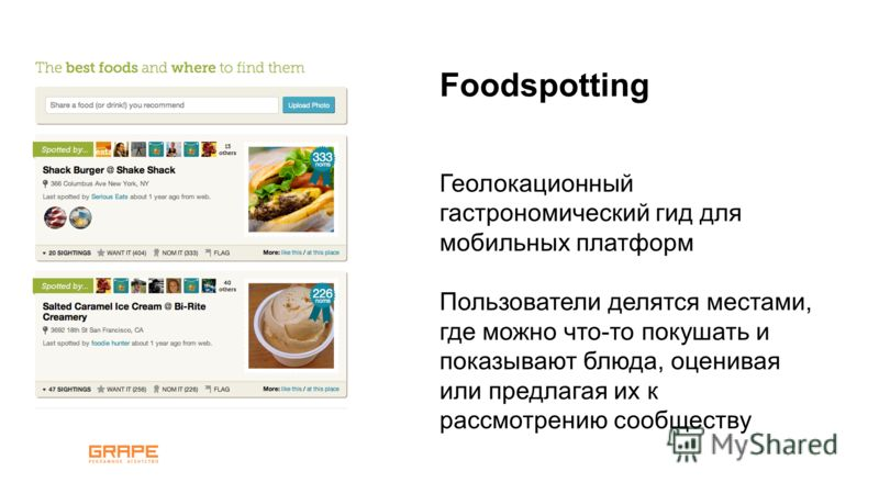 Foodspotting Геолокационный гастрономический гид для мобильных платформ Пользователи делятся местами, где можно что-то покушать и показывают блюда, оценивая или предлагая их к рассмотрению сообществу