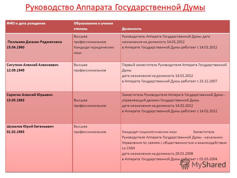 Руководство Аппарата Государственной Думы