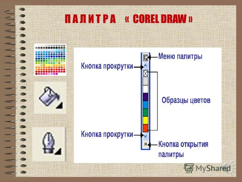 Рисунки в COREL DRAW