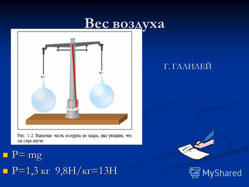 Вес воздуха P= mg P= mg P=1,3 кг 9,8Н/кг=13Н P=1,3 кг 9,8Н/кг=13Н Г. ГАЛИЛЕЙ