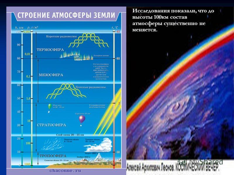 Исследования показали, что до высоты 100км состав атмосферы существенно не меняется.