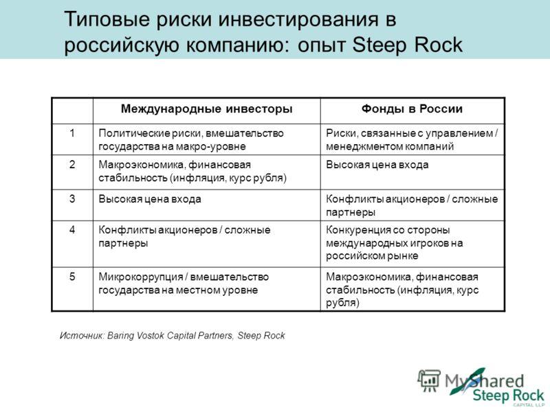Типовые риски инвестирования в российскую компанию: опыт Steep Rock Международные инвесторыФонды в России 1Политические риски, вмешательство государства на макро-уровне Риски, связанные с управлением / менеджментом компаний 2Макроэкономика, финансова