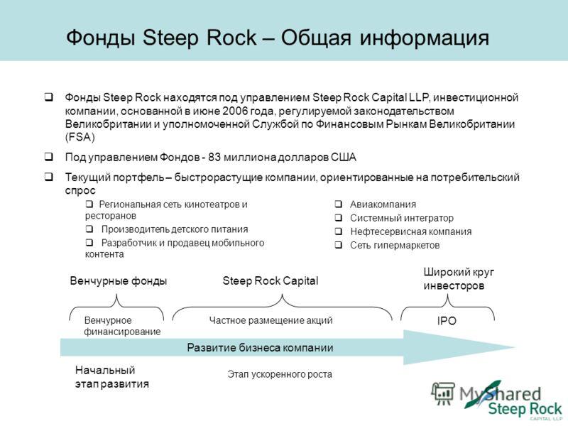 Фонды Steep Rock – Общая информация Фонды Steep Rock находятся под управлением Steep Rock Capital LLP, инвестиционной компании, основанной в июне 2006 года, регулируемой законодательством Великобритании и уполномоченной Службой по Финансовым Рынкам В