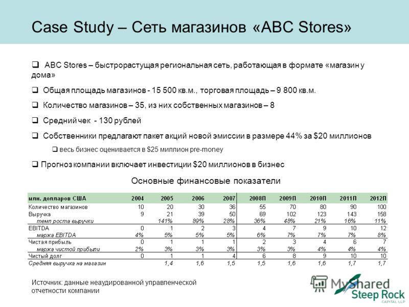 Case Study – Сеть магазинов «ABC Stores» ABC Stores – быстрорастущая региональная сеть, работающая в формате «магазин у дома» Общая площадь магазинов - 15 500 кв.м., торговая площадь – 9 800 кв.м. Количество магазинов – 35, из них собственных магазин