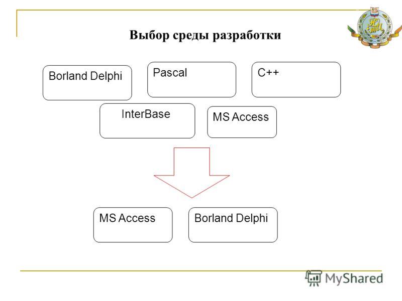 Выбор среды разработки MS Access C++ Borland Delphi Pascal InterBase Borland DelphiMS Access