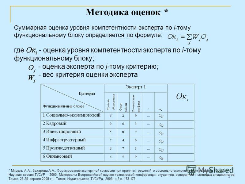 3 Методика оценок * Суммарная оценка уровня компетентности эксперта по i-тому функциональному блоку определяется по формуле: где - оценка уровня компетентности эксперта по i-тому функциональному блоку; - оценка эксперта по j-тому критерию; - вес крит