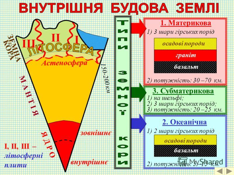 Урок з географії