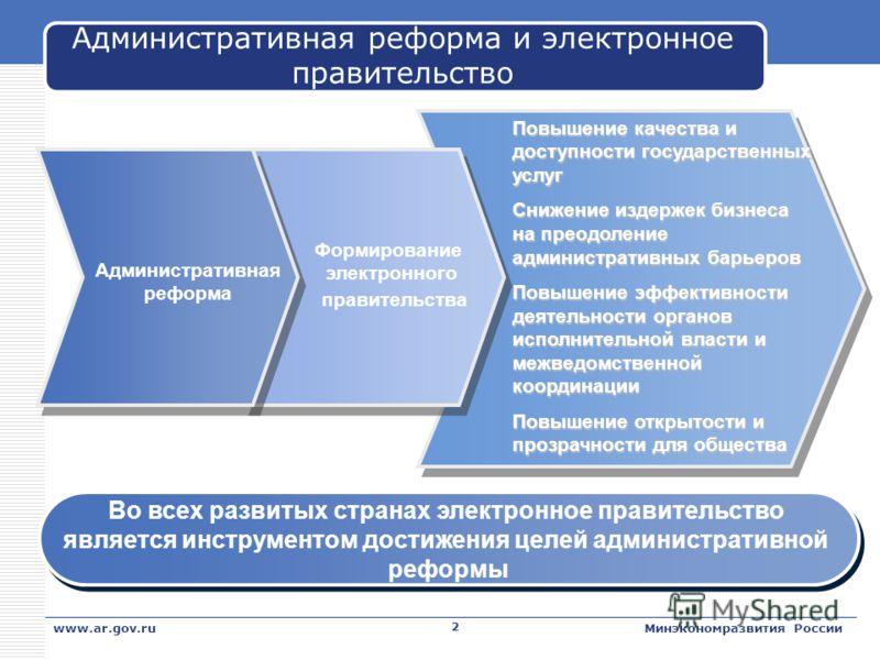 Административная реформа и электронное правительство Административная реформа Формирование электронного правительства Повышение качества и доступности государственных услуг Снижение издержек бизнеса на преодоление административных барьеров Повышение