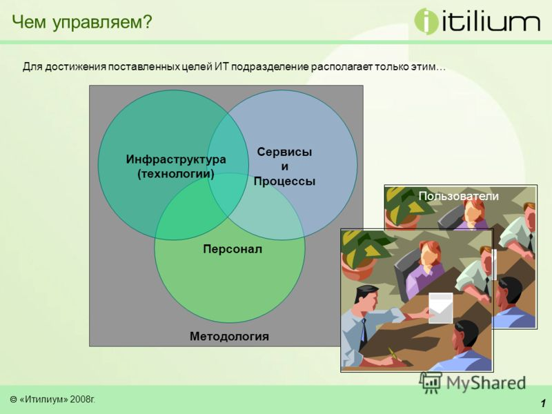 «Итилиум» 2008г. ITIL v3: Российские перспективы, новый взгляд или новый подход CIO&CEO Congress