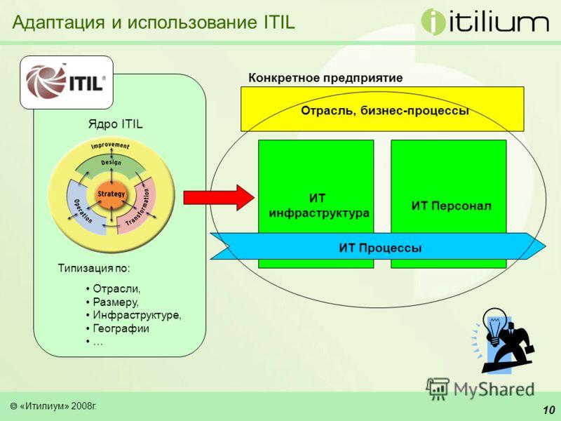 «Итилиум» 2008г. 9 Процессы ITIL v3 1.Управление каталогом услуг 2.Управление уровнем сервиса 3.Управление мощностью 4.Управление доступностью 5.Управление непрерывностью ИТ сервисов 6.Управление информационной безопасностью 7.Управление поставщиками