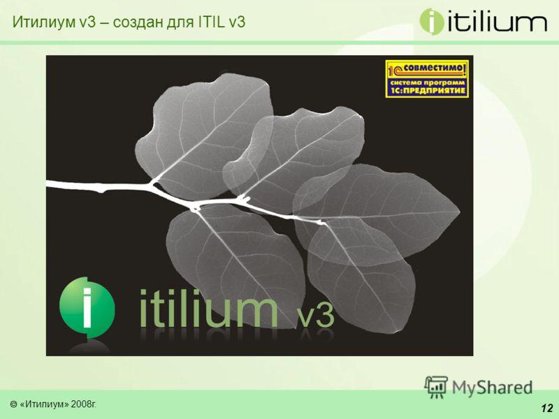 «Итилиум» 2008г. 11 Новые символы ITIL v3 Ivor Macfarlane (Айвор Макфарлейн) Выступление на ITSMF