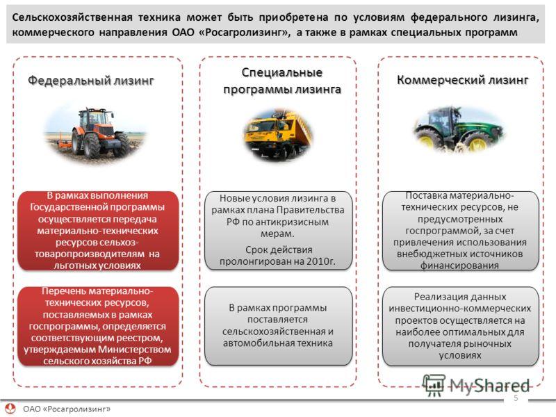 5 Сельскохозяйственная техника может быть приобретена по условиям федерального лизинга, коммерческого направления ОАО «Росагролизинг», а также в рамках специальных программ ОАО «Росагролизинг» Поставка материально- технических ресурсов, не предусмотр