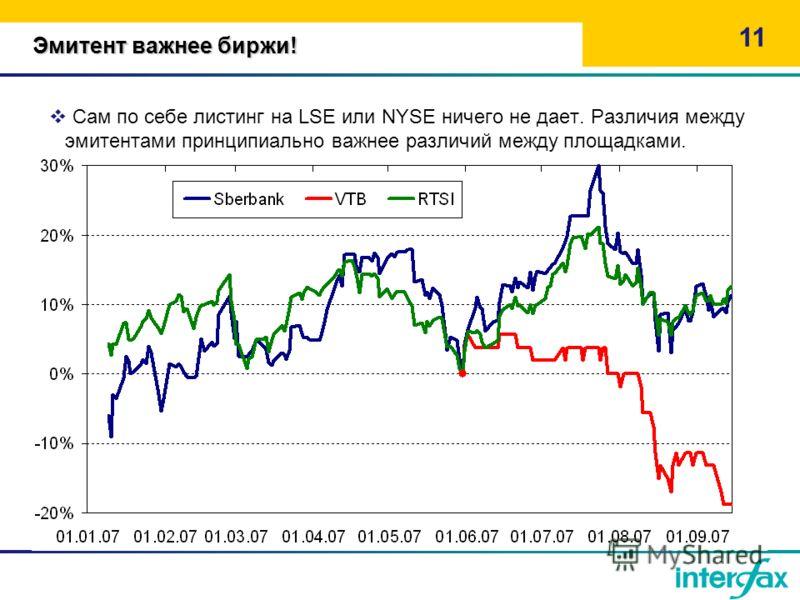 Эмитент важнее биржи! Сам по себе листинг на LSE или NYSE ничего не дает. Различия между эмитентами принципиально важнее различий между площадками. 11