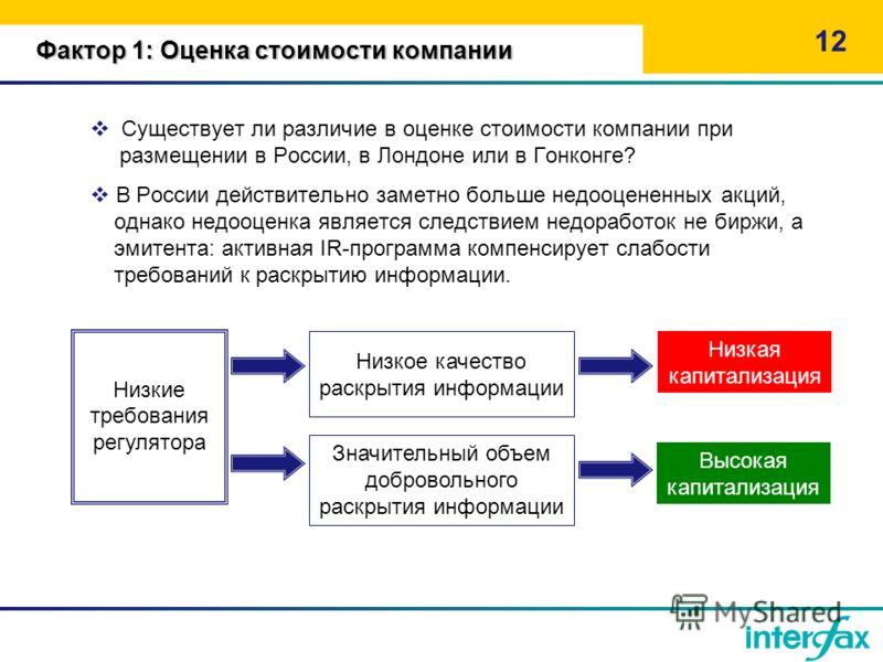 Фактор 1: Оценка стоимости компании Существует ли различие в оценке стоимости компании при размещении в России, в Лондоне или в Гонконге? В России действительно заметно больше недооцененных акций, однако недооценка является следствием недоработок не
