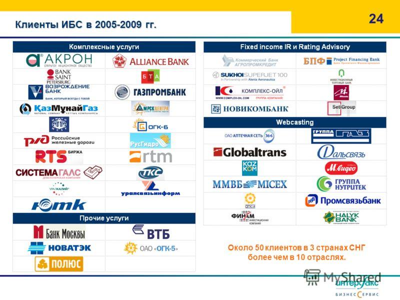 Клиенты ИБС в 2005-2009 гг. 24 Около 50 клиентов в 3 странах СНГ более чем в 10 отраслях.