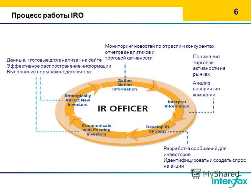 Процесс работы IRO 6 Данные, «готовые для анализа» на сайте Эффективное распространение информации Выполнение норм законодательства Мониторинг новостей по отрасли и конкурентах отчетов аналитиков и торговой активности Понимание торговой активности на