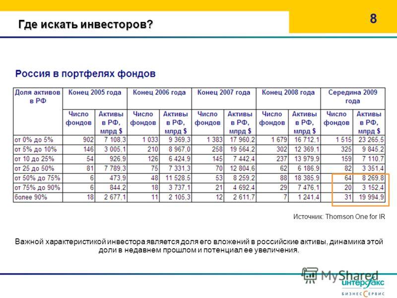 Где искать инвесторов? 8 Важной характеристикой инвестора является доля его вложений в российские активы, динамика этой доли в недавнем прошлом и потенциал ее увеличения. Источник: Thomson One for IR