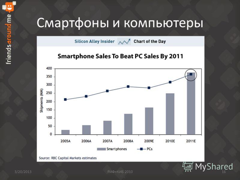 Смартфоны и компьютеры 3/20/2013РИФ+КИБ 201016