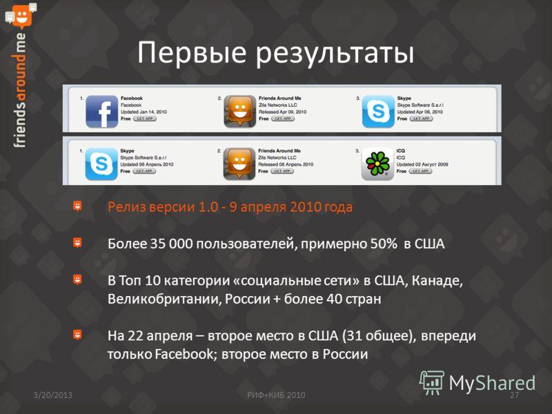 Первые результаты Релиз версии 1.0 - 9 апреля 2010 года Более 35 000 пользователей, примерно 50% в США В Топ 10 категории «социальные сети» в США, Канаде, Великобритании, России + более 40 стран На 22 апреля – второе место в США (31 общее), впереди т