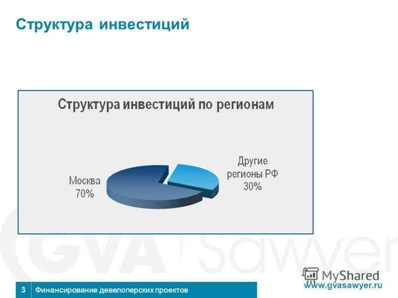 www.gvasawyer.ru Финансирование девелоперских проектов3 Структура инвестиций