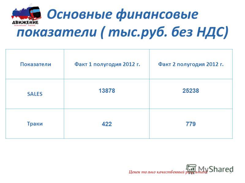 Основные финансовые показатели ( тыс.руб. без НДС) Ценен только качественный результат! 5 Показатели Факт 1 полугодия 2012 г.Факт 2 полугодия 2012 г. SALES 1387825238 Траки 422779