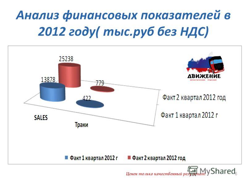 Анализ финансовых показателей в 2012 году( тыс.руб без НДС) Ценен только качественный результат! 6