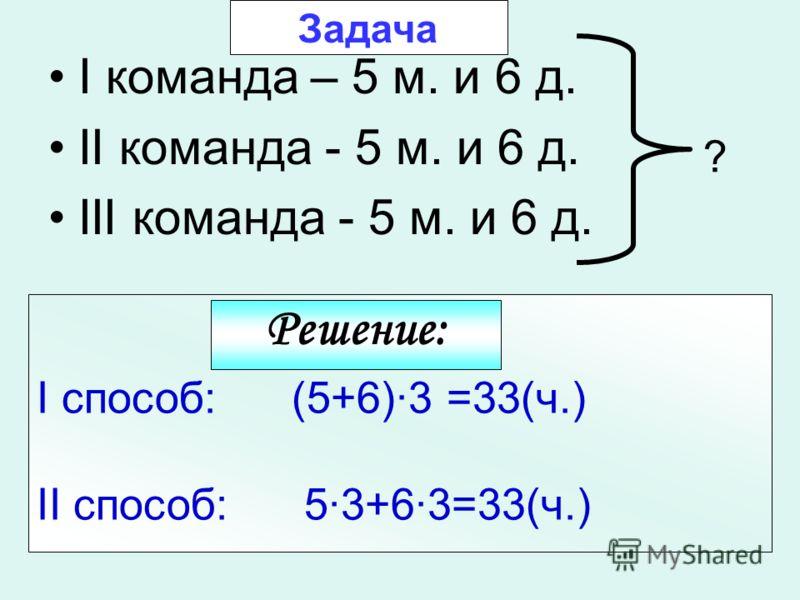 ? I команда – 5 м. и 6 д. II команда - 5 м. и 6 д. III команда - 5 м. и 6 д. I способ: (5+6)·3 =33(ч.) II способ: 5·3+6·3=33(ч.) Решение: Задача
