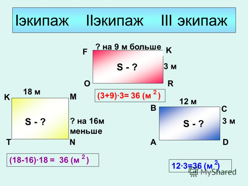 Iэкипаж IIэкипаж III экипаж S - ? 3 м ? на 9 м больше S - ? 12 м 3 м 18 м ? на 16м меньше (18-16)·18 = 36 (м ) 2 (3+9)·3= 36 (м ) 2 12·3=36 (м ) 2 T M K N O F K R B D C A