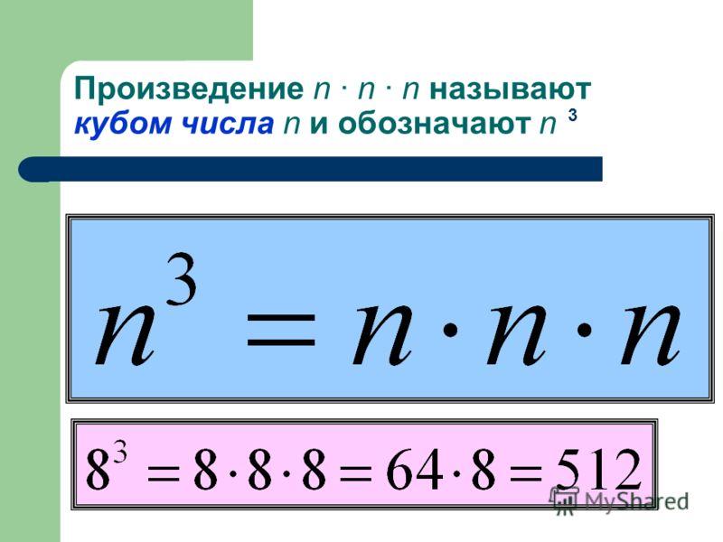 Таблица квадратов первых 10 натуральных чисел. n12345678910 n149162536496481100 2