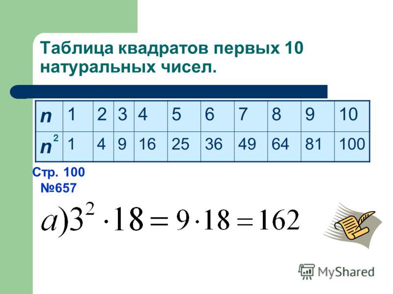 Ответить на вопросы: Что такое квадрат числа? Что такое куб числа? Назовите примеры степеней, и укажите основание степени и показатель степени?