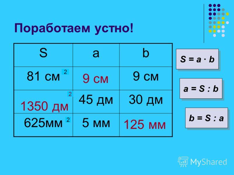 Дополнительно: Используя формулу периметра прямоугольника, найдите: Периметр Р, если а = 5м 5дм, b = 2м 2 дм; Строну а, если Р = 2 дм, b = 8 см. Р = 2(а + b)