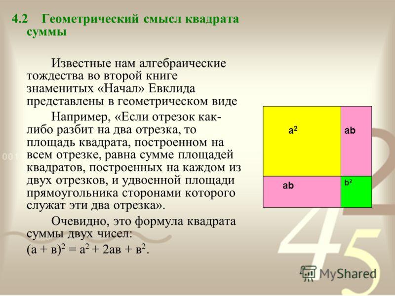 4.2 Геометрический смысл квадрата суммы Известные нам алгебраические тождества во второй книге знаменитых «Начал» Евклида представлены в геометрическом виде Например, «Если отрезок как- либо разбит на два отрезка, то площадь квадрата, построенном на