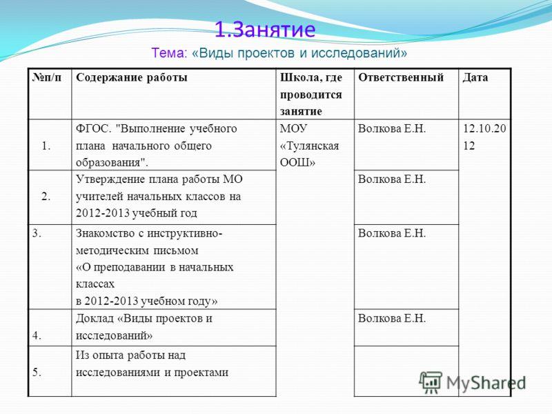 План работы межшкольного методического объединения учителей начальных классов на 2012-2013 учебный год