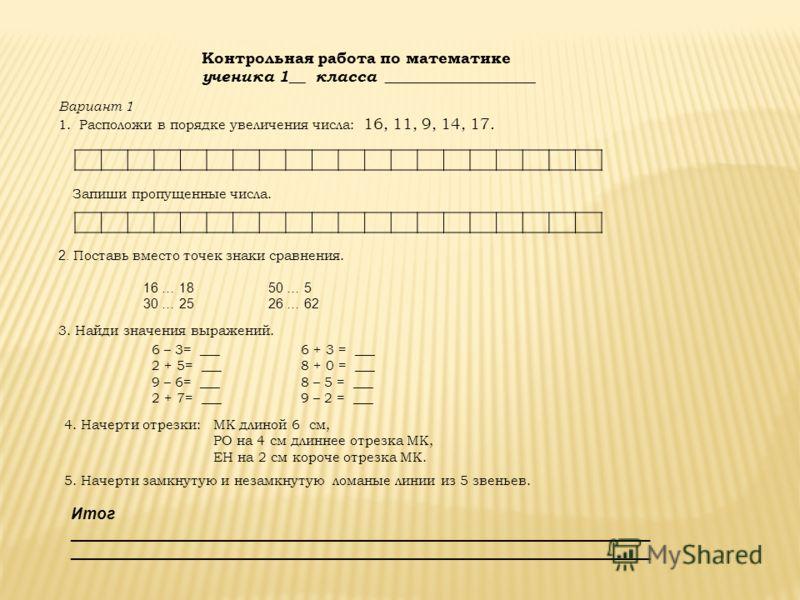 Контрольная работа по математике ученика 1__ класса ___________________ Вариант 1 1. Расположи в порядке увеличения числа: 16, 11, 9, 14, 17. Запиши пропущенные числа. 2. Поставь вместо точек знаки сравнения. 16 … 18 50 … 5 30 … 25 26 … 62 3. Найди з