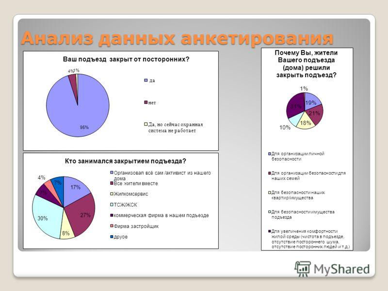 Анализ данных анкетирования