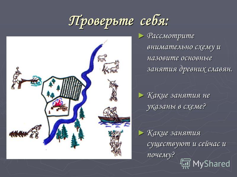 Проверьте себя: Рассмотрите внимательно схему и назовите основные занятия древних славян. Какие занятия не указаны в схеме? Какие занятия существуют и сейчас и почему?