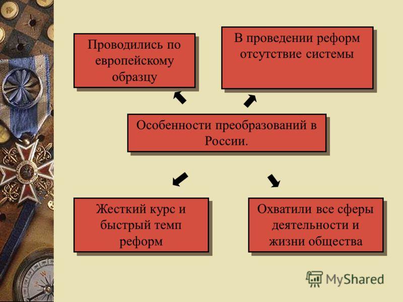 Особенности преобразований в России. Проводились по европейскому образцу В проведении реформ отсутствие системы Жесткий курс и быстрый темп реформ Охватили все сферы деятельности и жизни общества