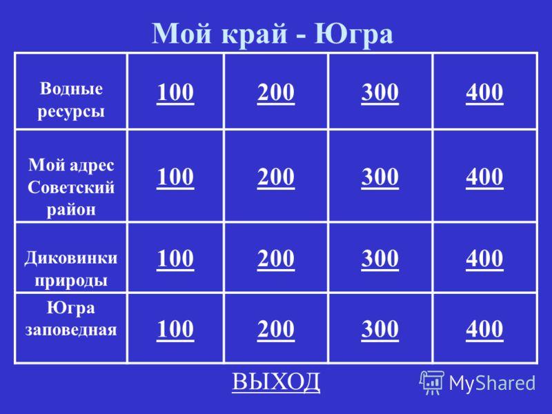 Ресурсы 100200300400 мой адрес советский