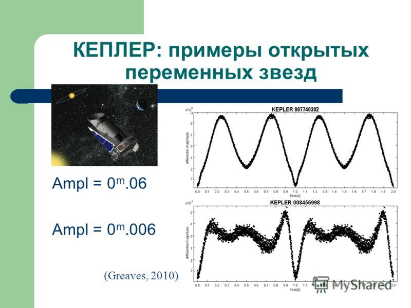КЕПЛЕР: примеры открытых переменных звезд Ampl = 0 m.06 Ampl = 0 m.006 (Greaves, 2010)