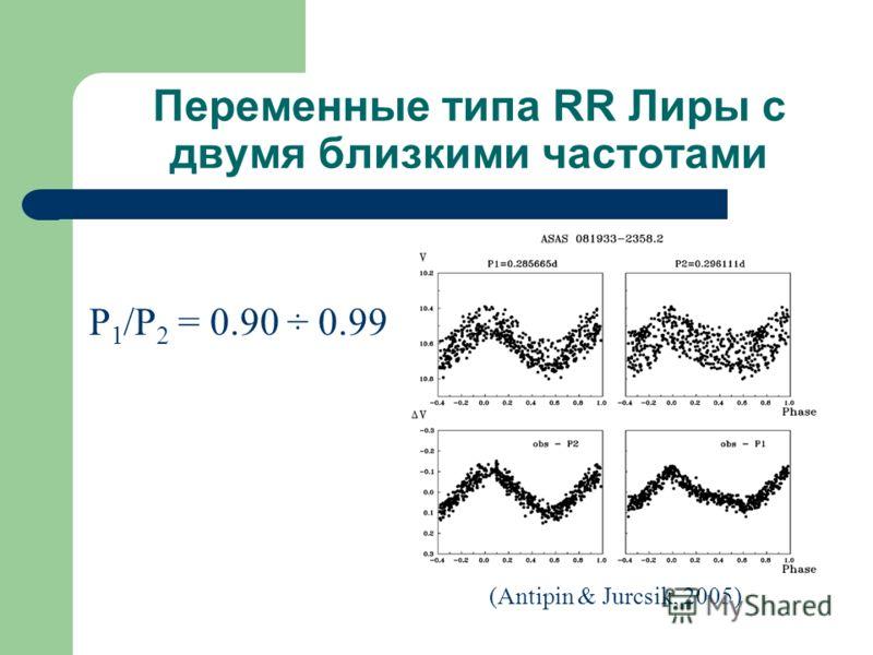 Переменные типа RR Лиры с двумя близкими частотами P 1 /P 2 = 0.90 ÷ 0.99 (Antipin & Jurcsik, 2005)