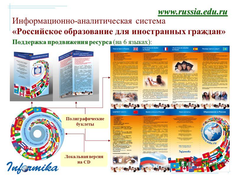 Поддержка продвижения ресурса (на 6 языках): Информационно-аналитическая система «Российское образование для иностранных граждан» Локальная версия на CD www.russia.edu.ru Полиграфические буклеты