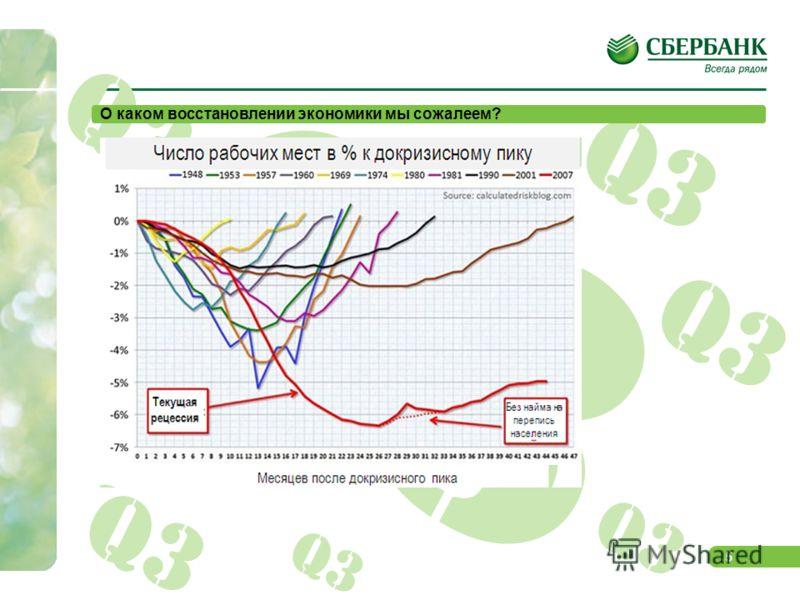 4 Q3 О каком восстановлении экономики мы сожалеем?