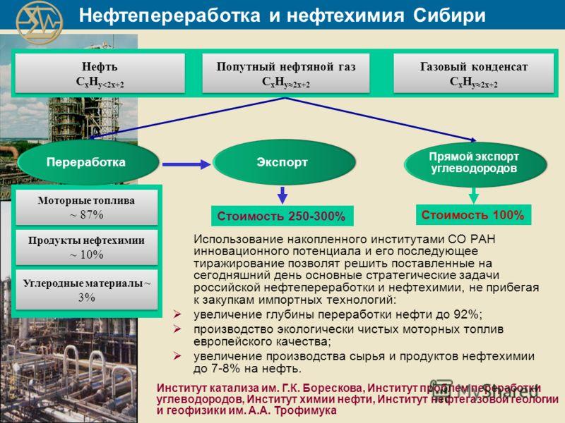 Использование накопленного институтами СО РАН инновационного потенциала и его последующее тиражирование позволят решить поставленные на сегодняшний день основные стратегические задачи российской нефтепереработки и нефтехимии, не прибегая к закупкам и