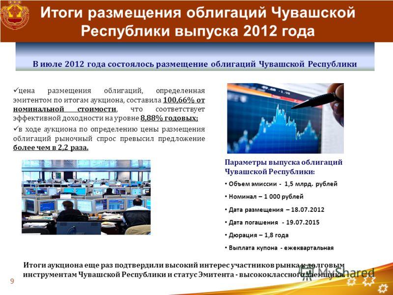 Итоги размещения облигаций Чувашской Республики выпуска 2012 года В июле 2012 года состоялось размещение облигаций Чувашской Республики цена размещения облигаций, определенная эмитентом по итогам аукциона, составила 100,66% от номинальной стоимости,