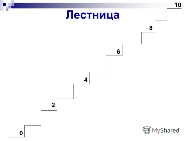 Лестница 0 2 4 6 8 10